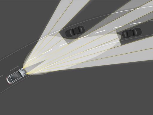 Adaptiiviset LED-ajovalot sis. PDLS+